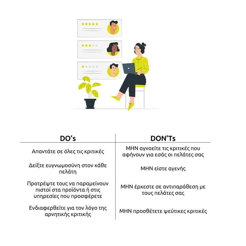 customer-reviews-mybusiness